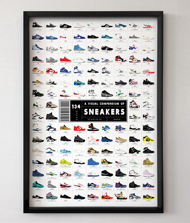 A Visual Compendium of Snea...